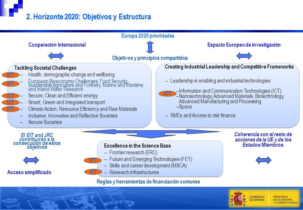 El EIT and JRC contribuirán a la consecución de estos objetivos