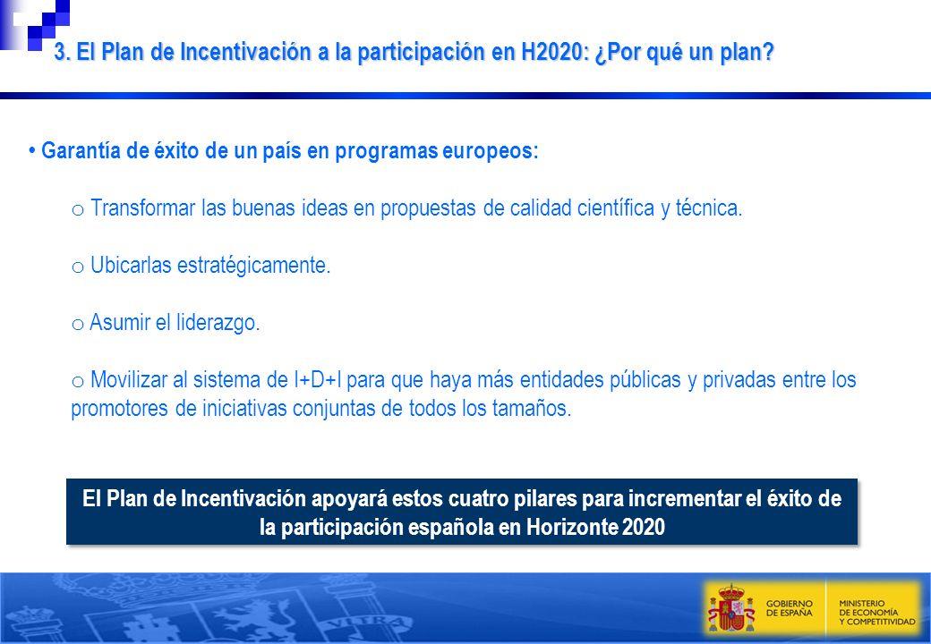 3. El Plan de Incentivación a la participación en H2020: ¿Por qué un plan