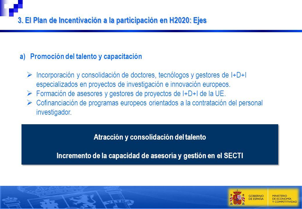 3. El Plan de Incentivación a la participación en H2020: Ejes