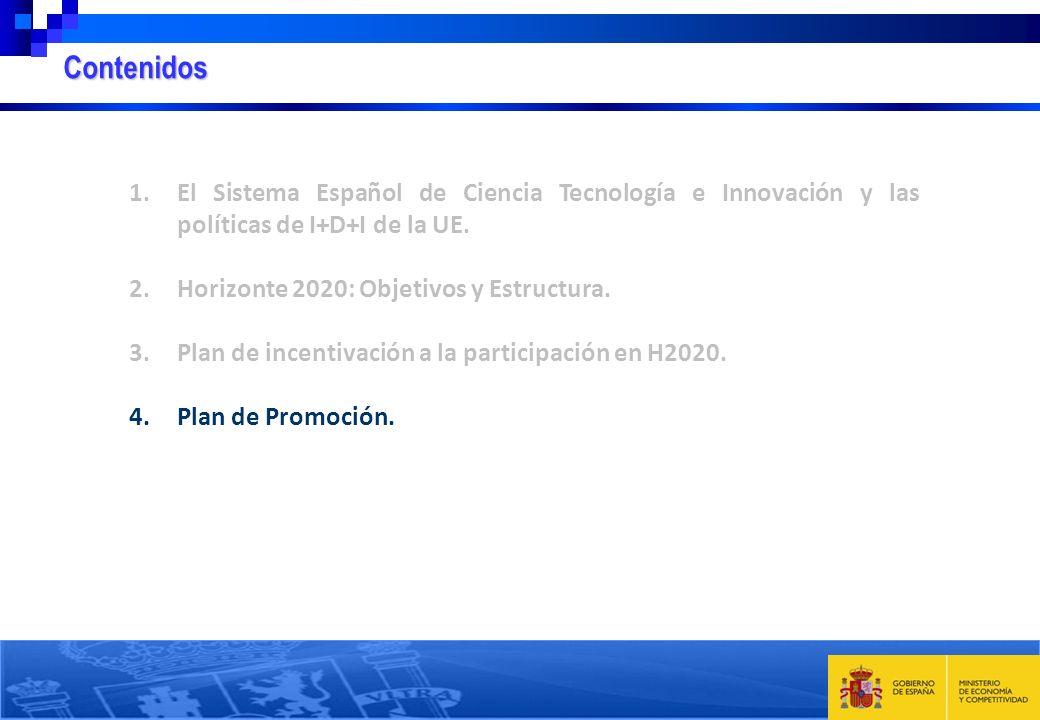 Contenidos El Sistema Español de Ciencia Tecnología e Innovación y las políticas de I+D+I de la UE.