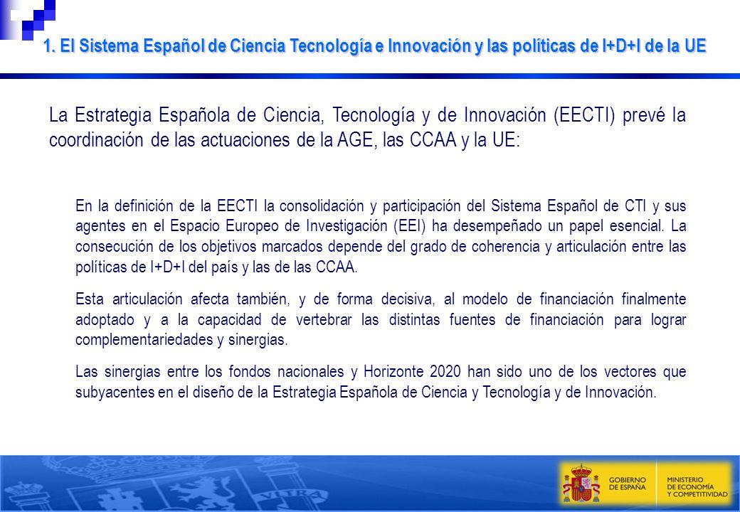 1. El Sistema Español de Ciencia Tecnología e Innovación y las políticas de I+D+I de la UE