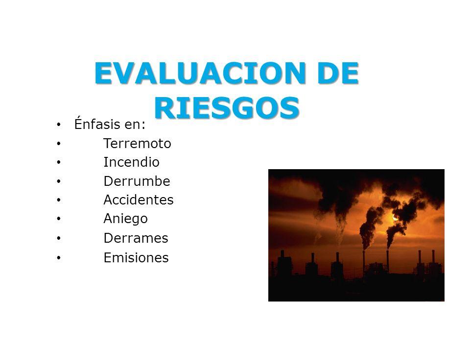 EVALUACION DE RIESGOS Plan de Contingencias Énfasis en: Terremoto