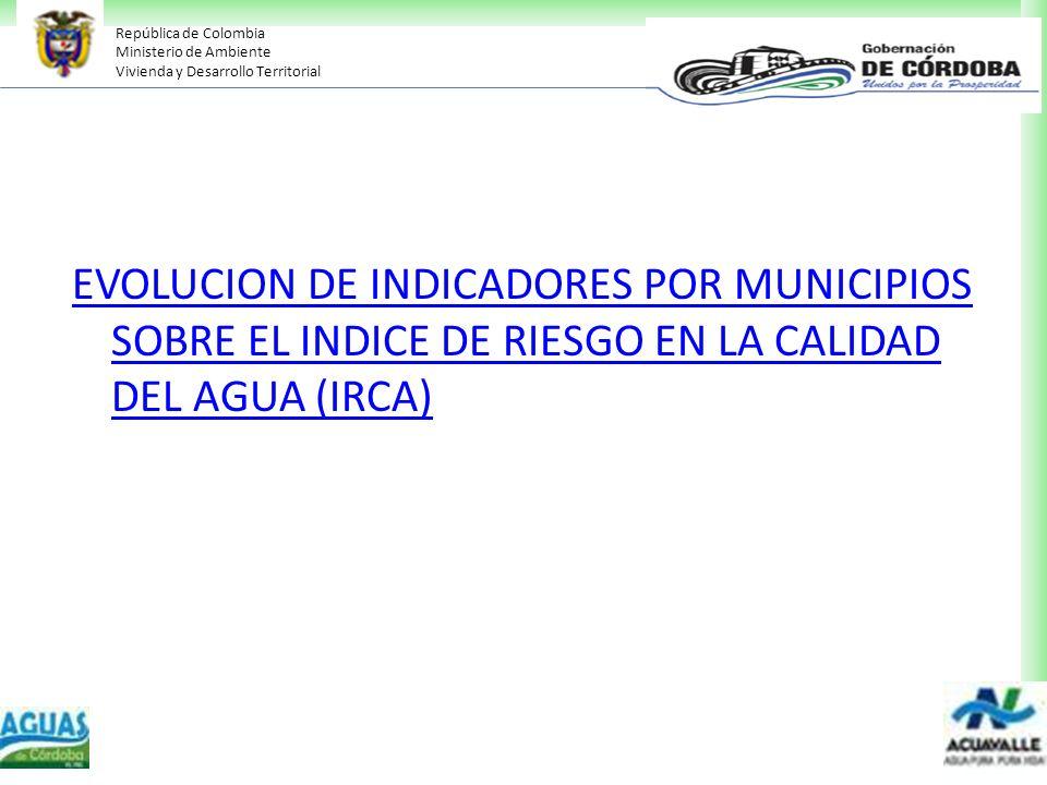 EVOLUCION DE INDICADORES POR MUNICIPIOS SOBRE EL INDICE DE RIESGO EN LA CALIDAD DEL AGUA (IRCA)