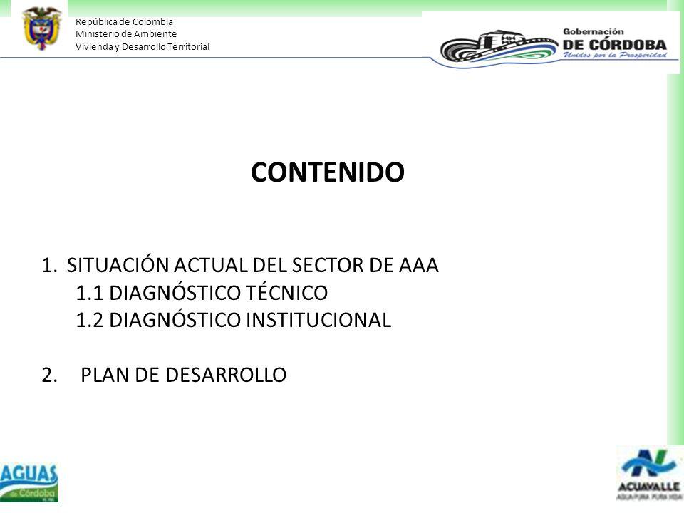 CONTENIDO SITUACIÓN ACTUAL DEL SECTOR DE AAA 1.1 DIAGNÓSTICO TÉCNICO