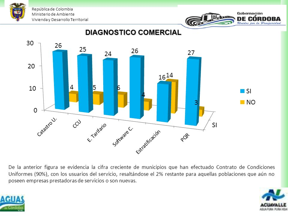 DIAGNOSTICO COMERCIAL