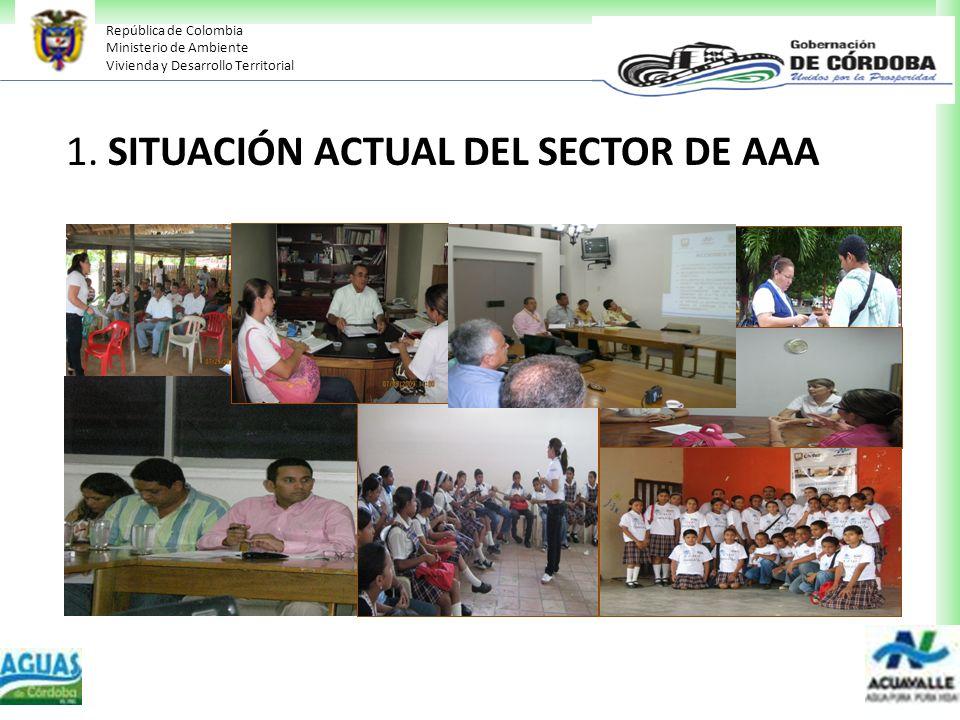 1. SITUACIÓN ACTUAL DEL SECTOR DE AAA
