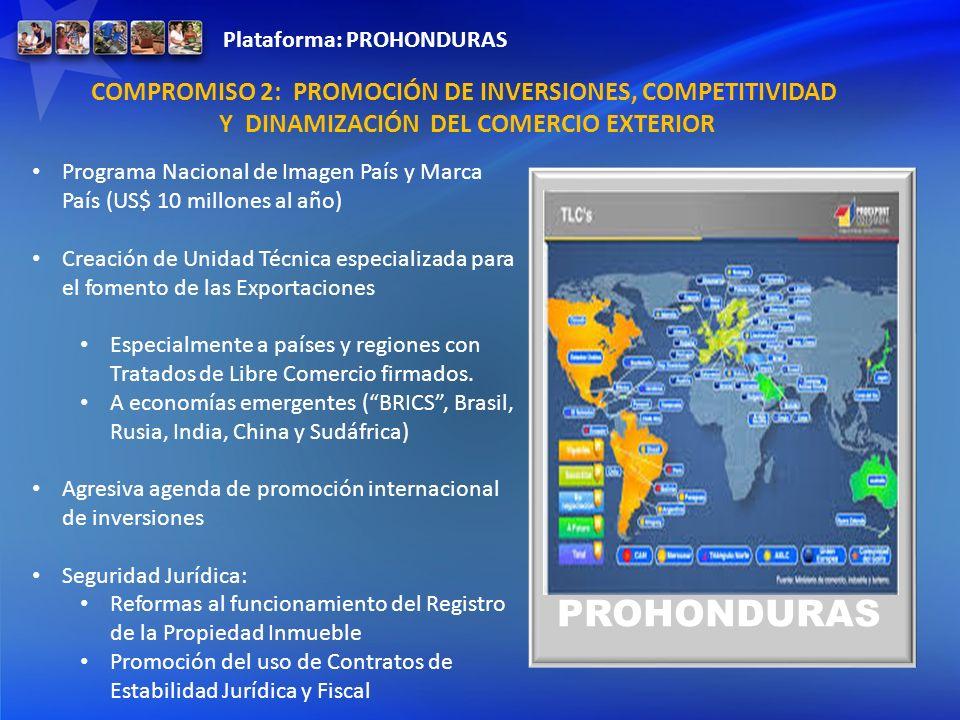 PROHONDURAS COMPROMISO 2: PROMOCIÓN DE INVERSIONES, COMPETITIVIDAD