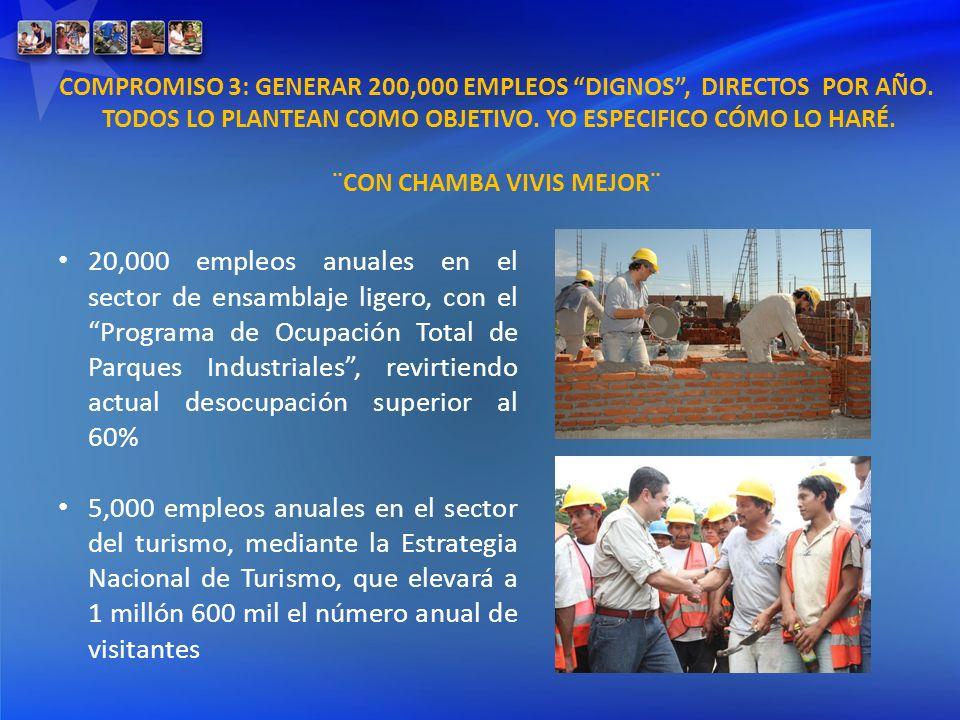 COMPROMISO 3: GENERAR 200,000 EMPLEOS DIGNOS , DIRECTOS POR AÑO.