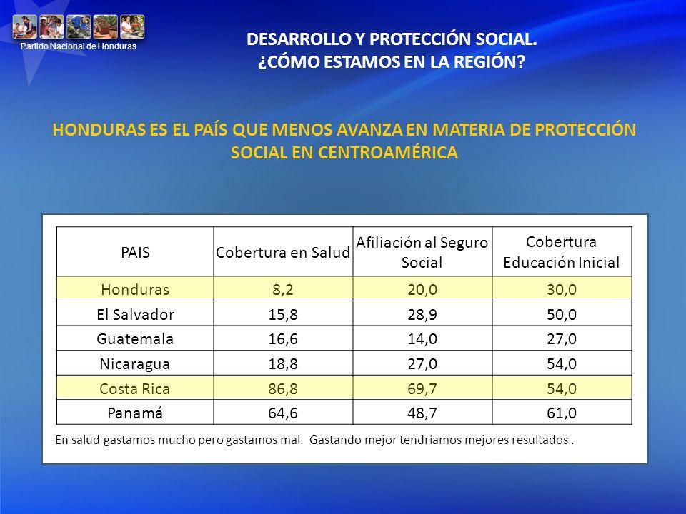 DESARROLLO Y PROTECCIÓN SOCIAL. ¿CÓMO ESTAMOS EN LA REGIÓN