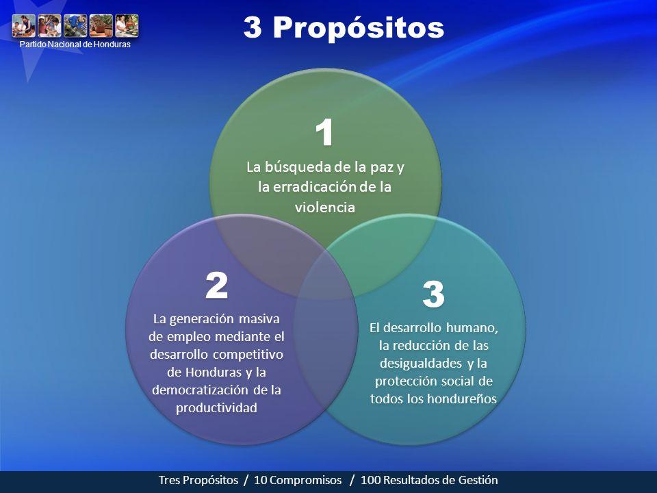 3 Propósitos Partido Nacional de Honduras. 1. La búsqueda de la paz y la erradicación de la violencia.