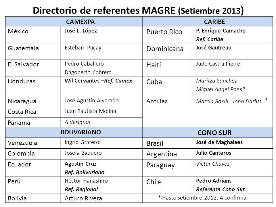 Directorio de referentes MAGRE (Setiembre 2013)