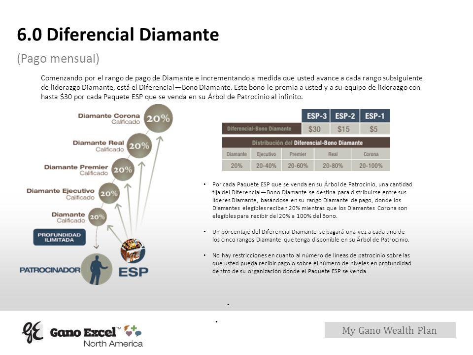 6.0 Diferencial Diamante (Pago mensual)