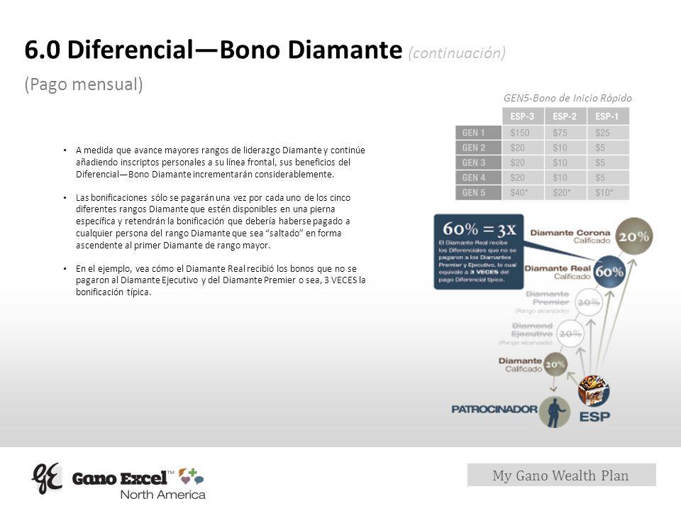 6.0 Diferencial—Bono Diamante (continuación)