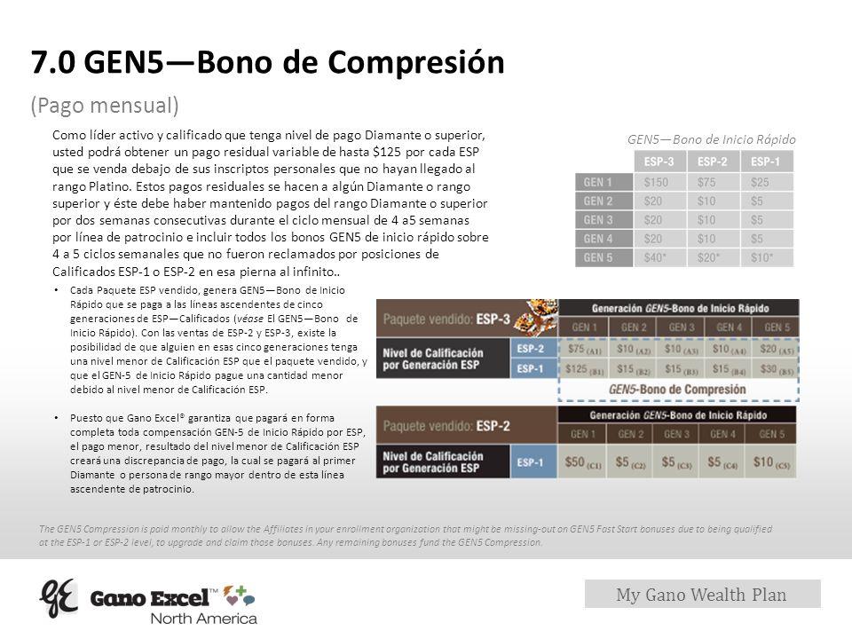 7.0 GEN5—Bono de Compresión