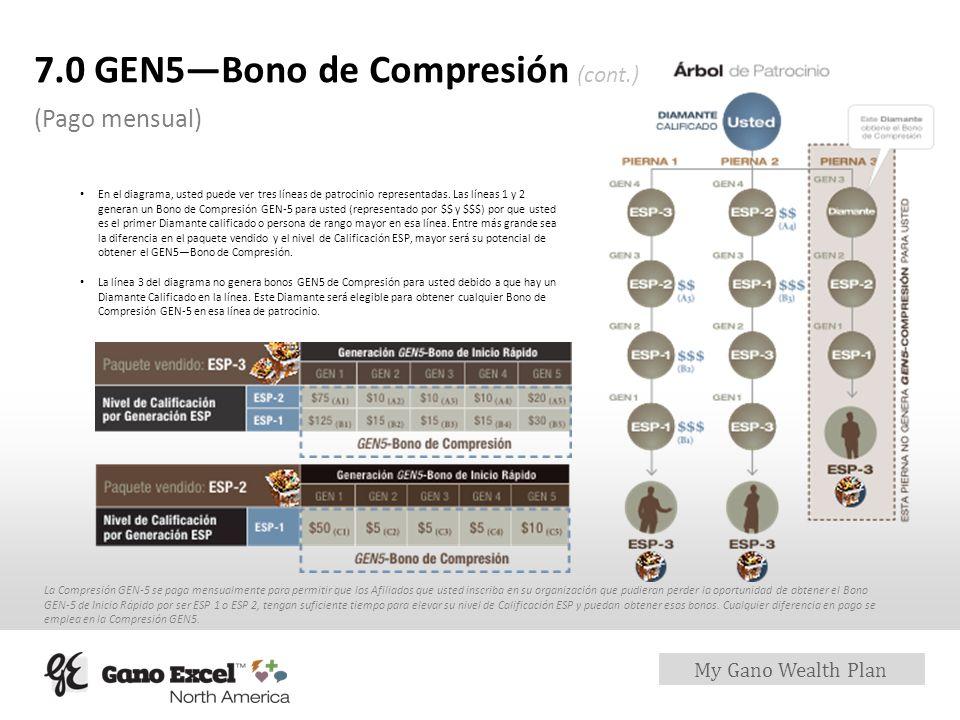 7.0 GEN5—Bono de Compresión (cont.)