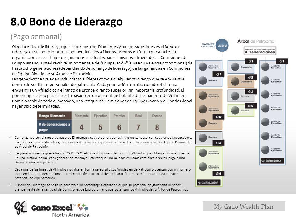 8.0 Bono de Liderazgo (Pago semanal)