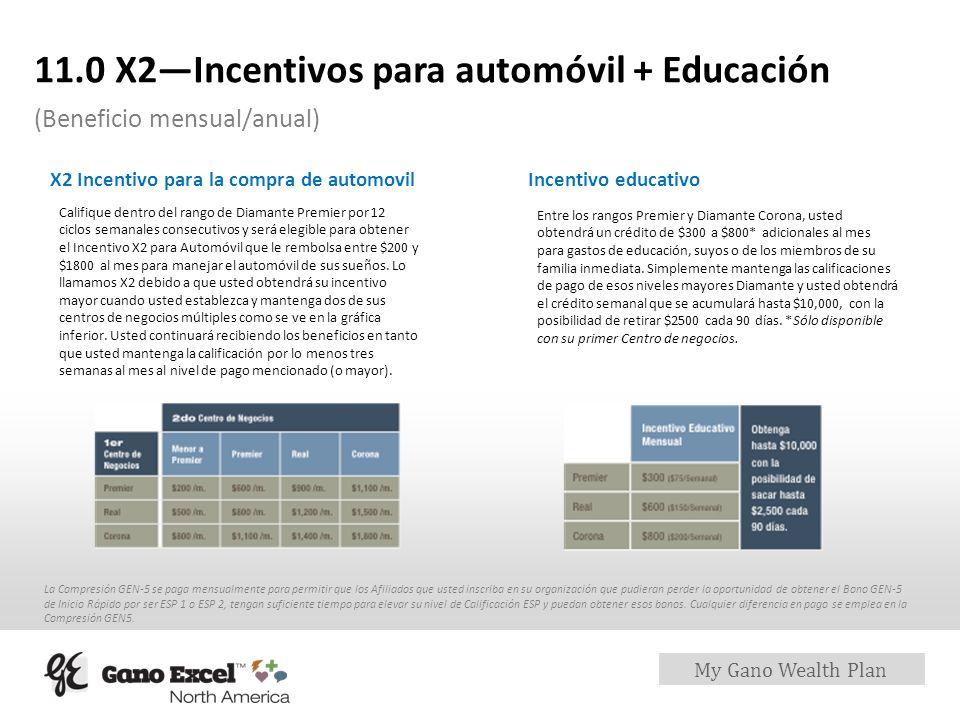 11.0 X2—Incentivos para automóvil + Educación