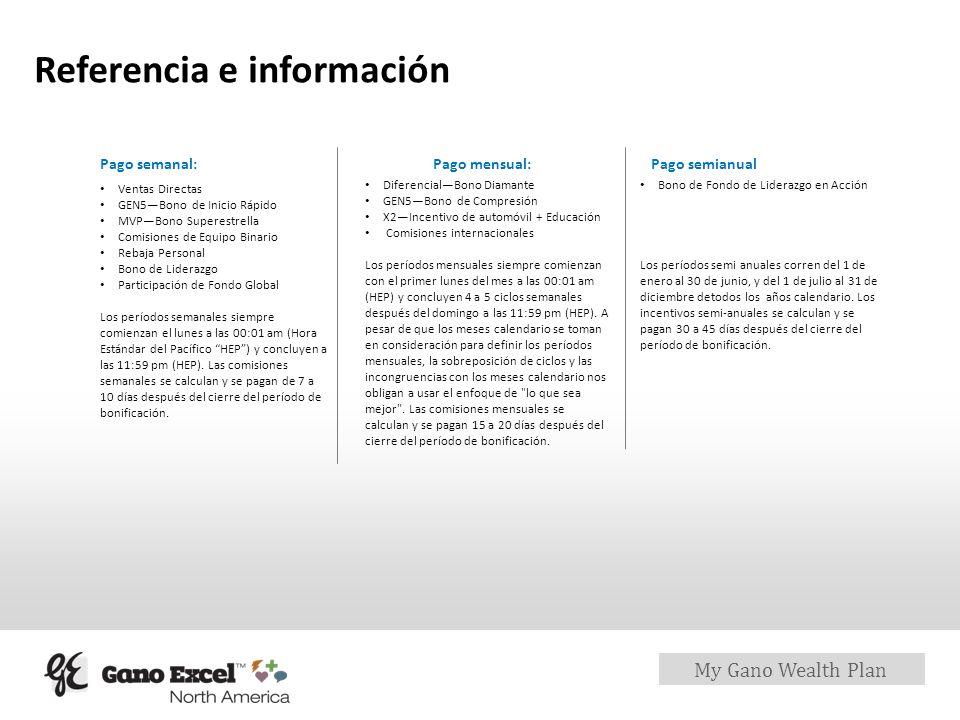 Referencia e información