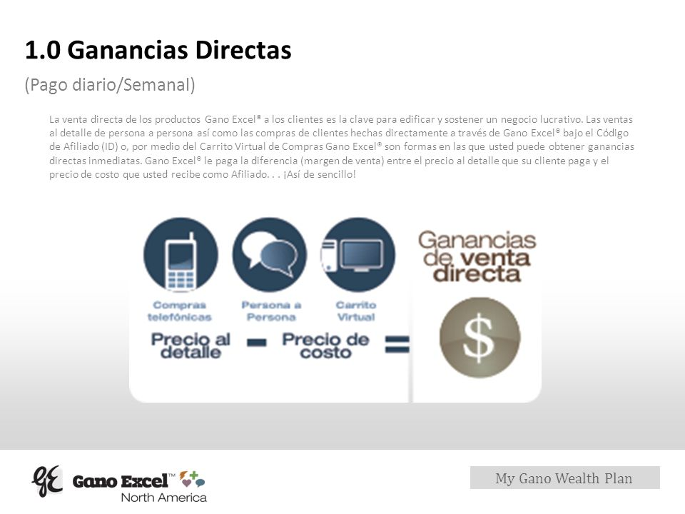 1.0 Ganancias Directas (Pago diario/Semanal)