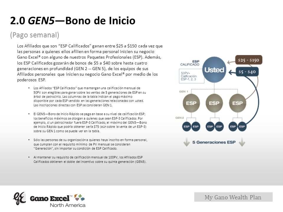 2.0 GEN5—Bono de Inicio (Pago semanal)