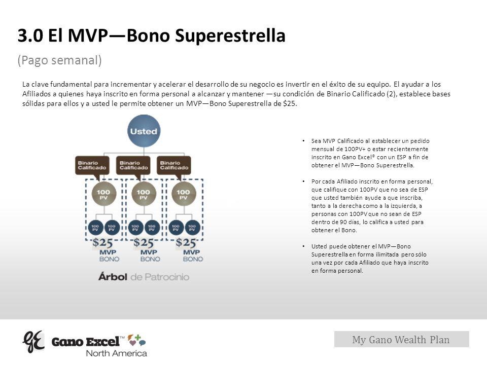 3.0 El MVP—Bono Superestrella