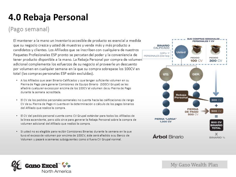 4.0 Rebaja Personal (Pago semanal)