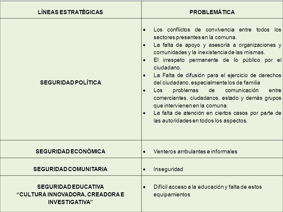 SEGURIDAD COMUNITARIA CULTURA INNOVADORA, CREADORA E INVESTIGATIVA