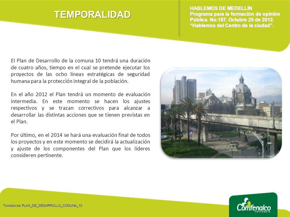 HABLEMOS DE MEDELLÍN Programa para la formación de opinión Pública. No.187. Octubre 25 de 2012. Hablemos del Centro de la ciudad .