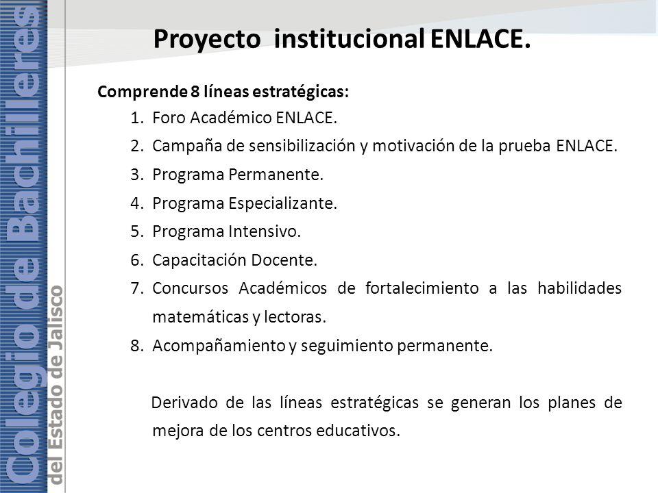 Proyecto institucional ENLACE.