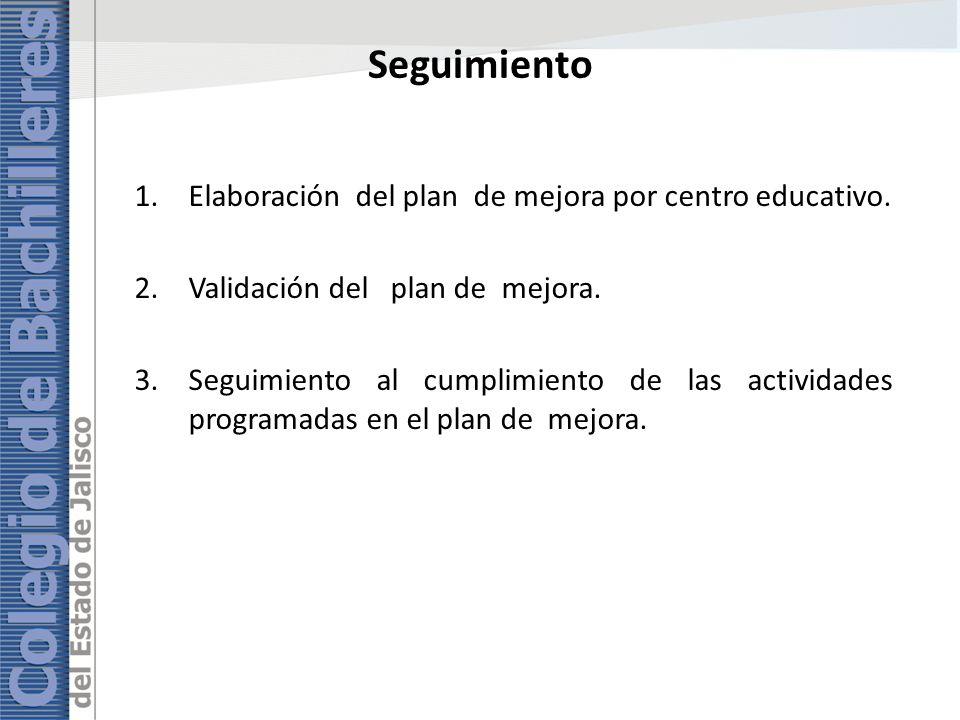 Seguimiento Elaboración del plan de mejora por centro educativo.