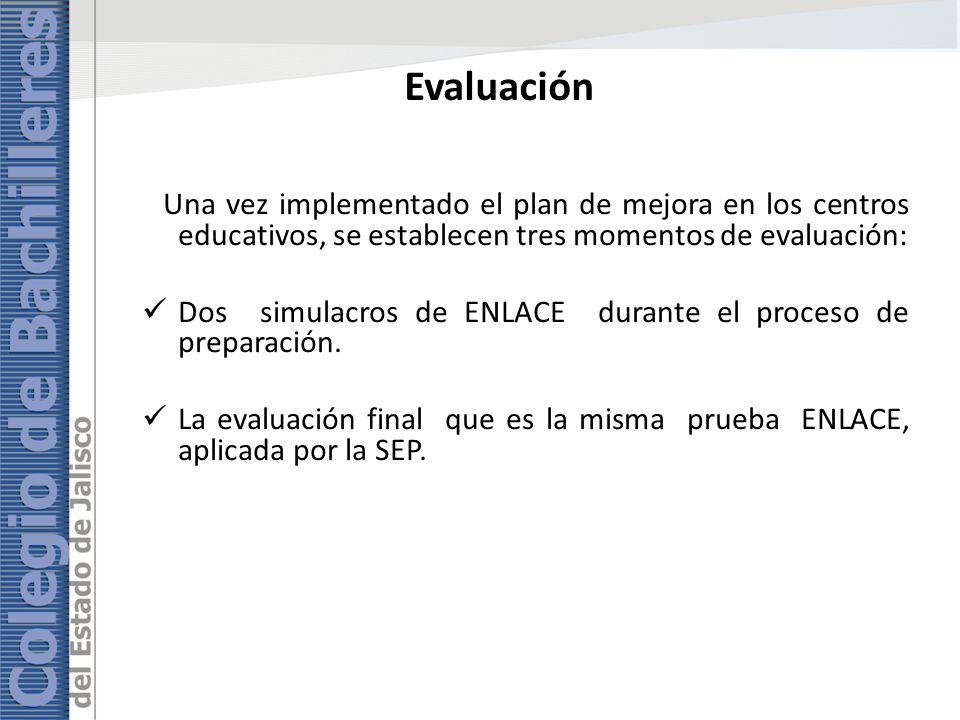 Evaluación Una vez implementado el plan de mejora en los centros educativos, se establecen tres momentos de evaluación: