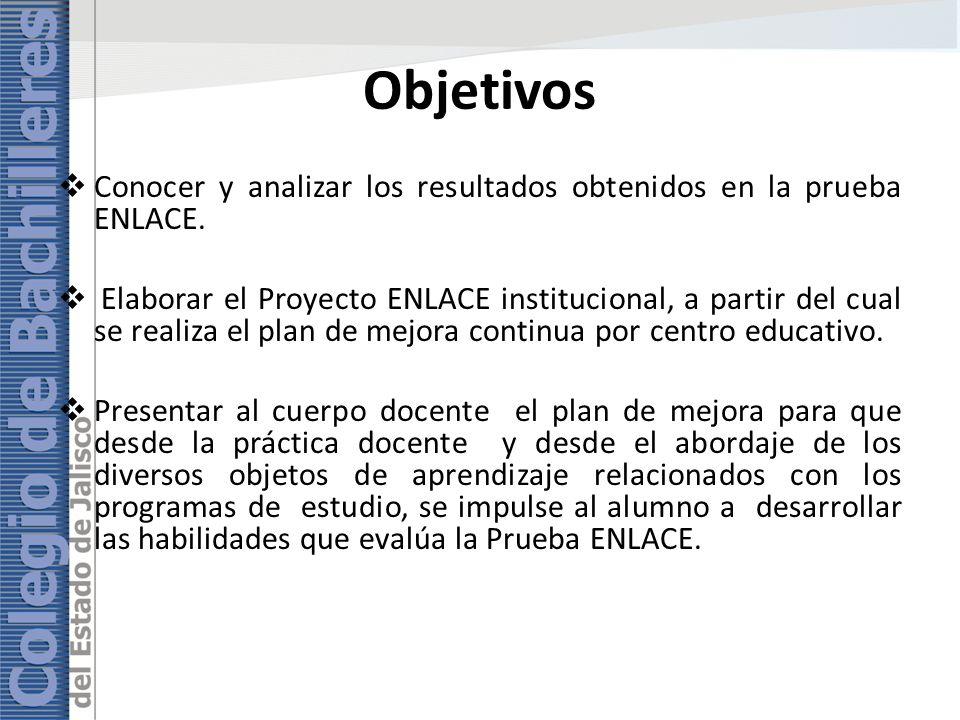Objetivos Conocer y analizar los resultados obtenidos en la prueba ENLACE.