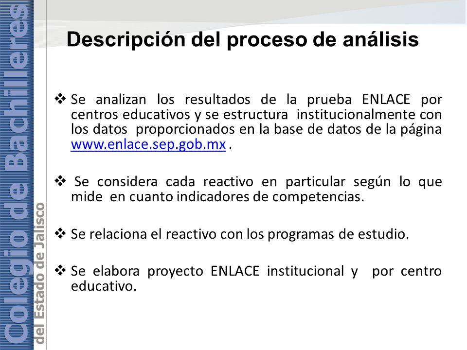Descripción del proceso de análisis