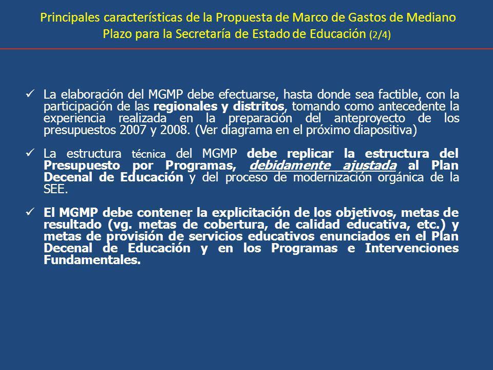 Principales características de la Propuesta de Marco de Gastos de Mediano Plazo para la Secretaría de Estado de Educación (2/4)