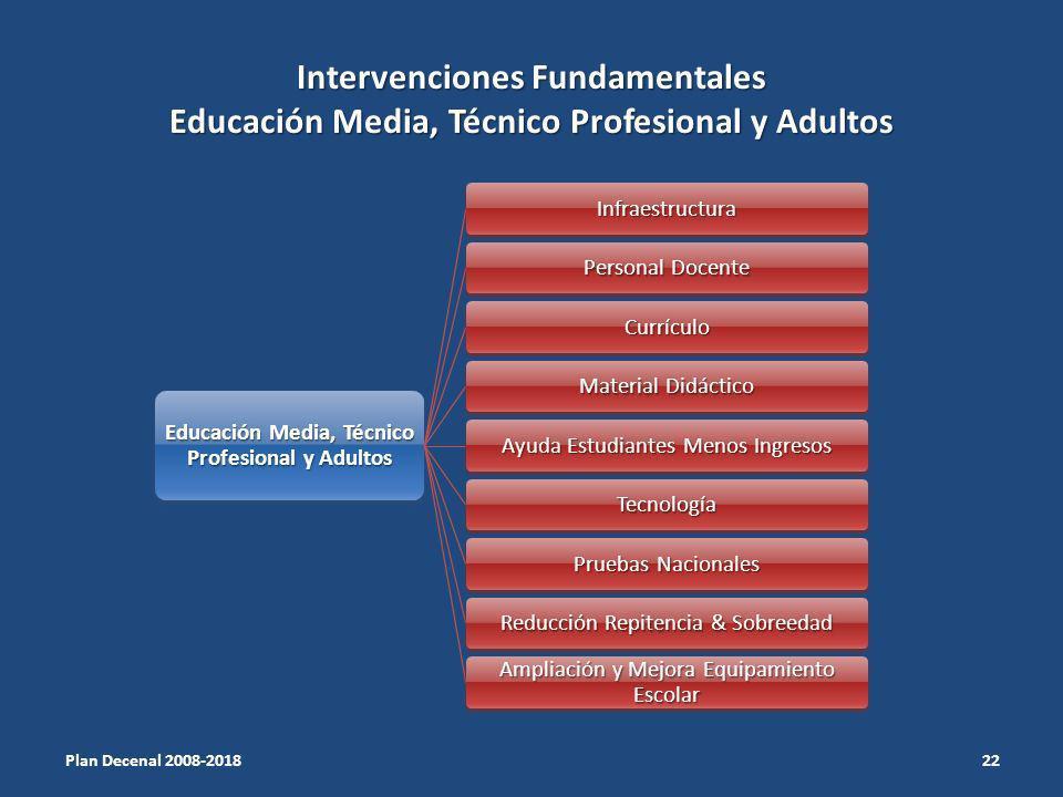 Educación Media, Técnico Profesional y Adultos