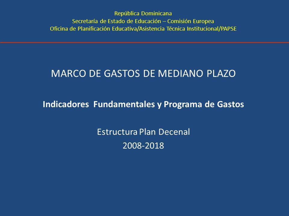 Indicadores Fundamentales y Programa de Gastos