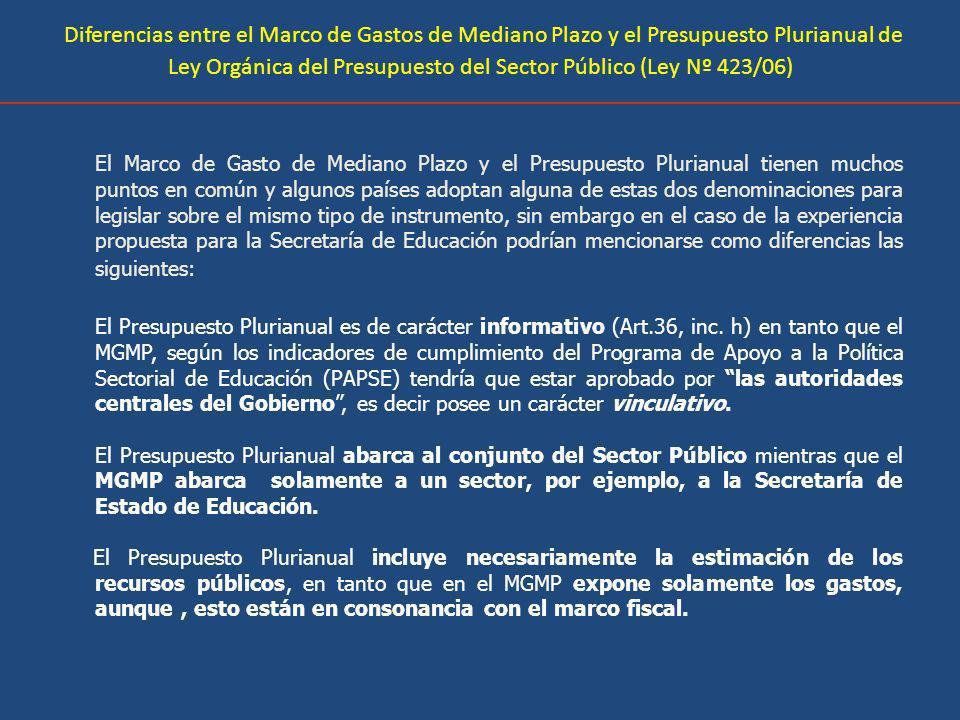 Diferencias entre el Marco de Gastos de Mediano Plazo y el Presupuesto Plurianual de Ley Orgánica del Presupuesto del Sector Público (Ley Nº 423/06)