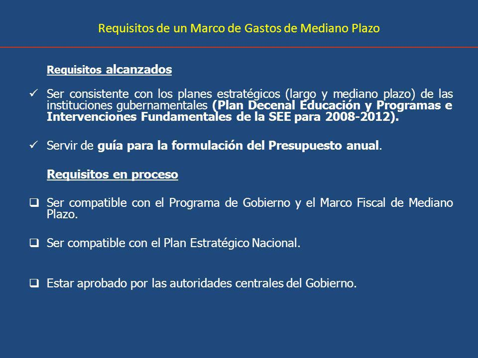 Requisitos de un Marco de Gastos de Mediano Plazo