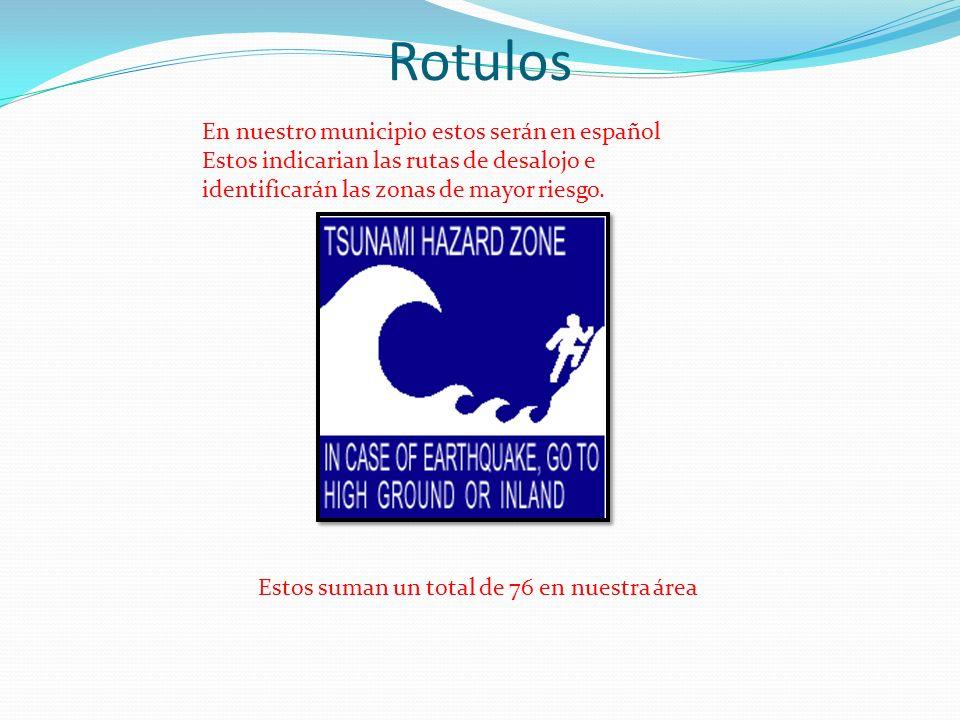 Rotulos En nuestro municipio estos serán en español