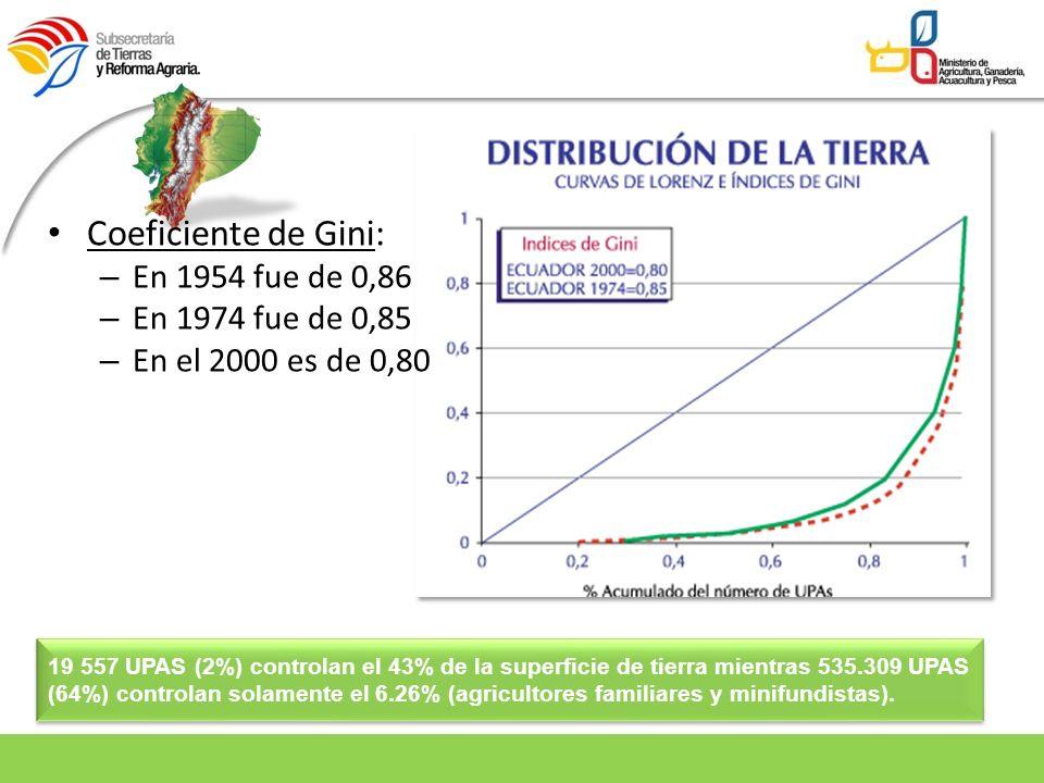 Coeficiente de Gini: En 1954 fue de 0,86 En 1974 fue de 0,85