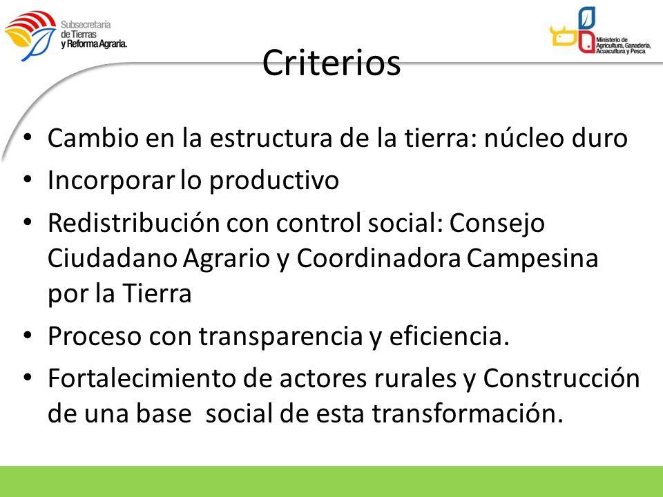 Criterios Cambio en la estructura de la tierra: núcleo duro