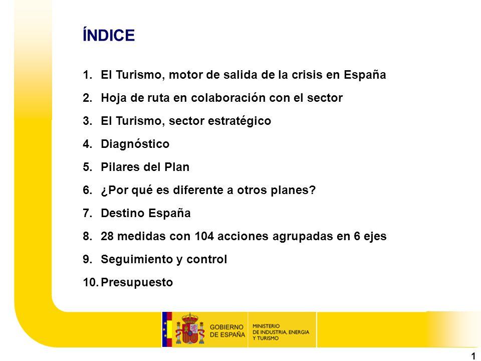 ÍNDICE El Turismo, motor de salida de la crisis en España