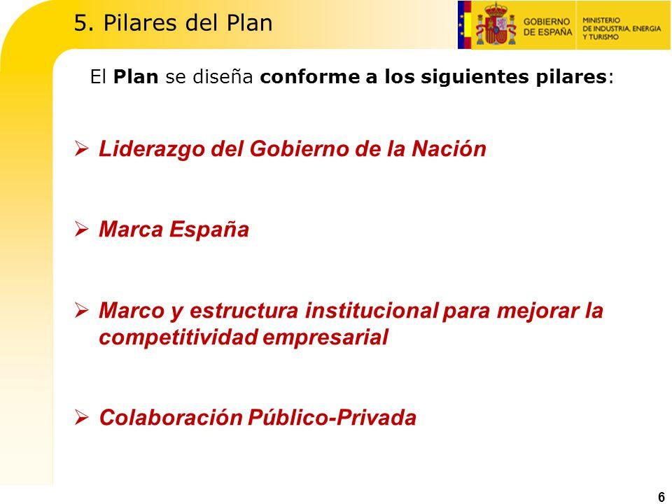 El Plan se diseña conforme a los siguientes pilares: