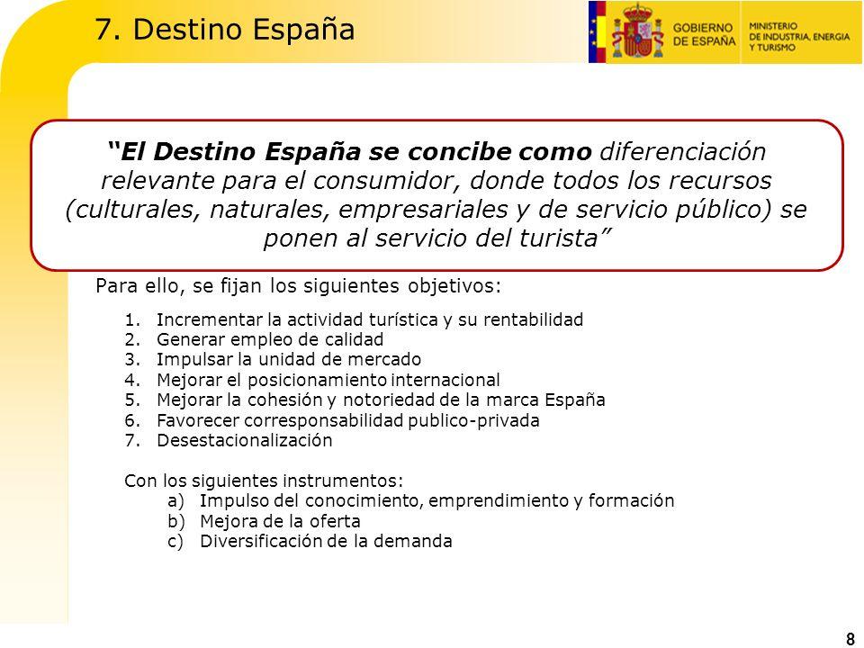 7. Destino España