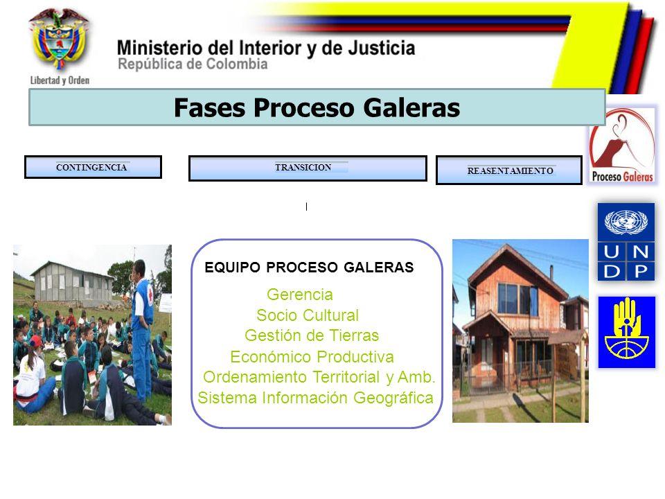 Fases Proceso Galeras Gerencia Socio Cultural Gestión de Tierras