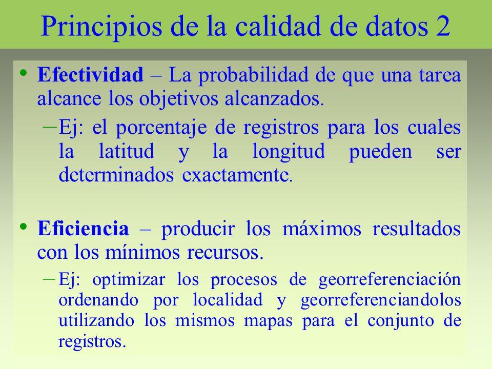 Principios de la calidad de datos 2