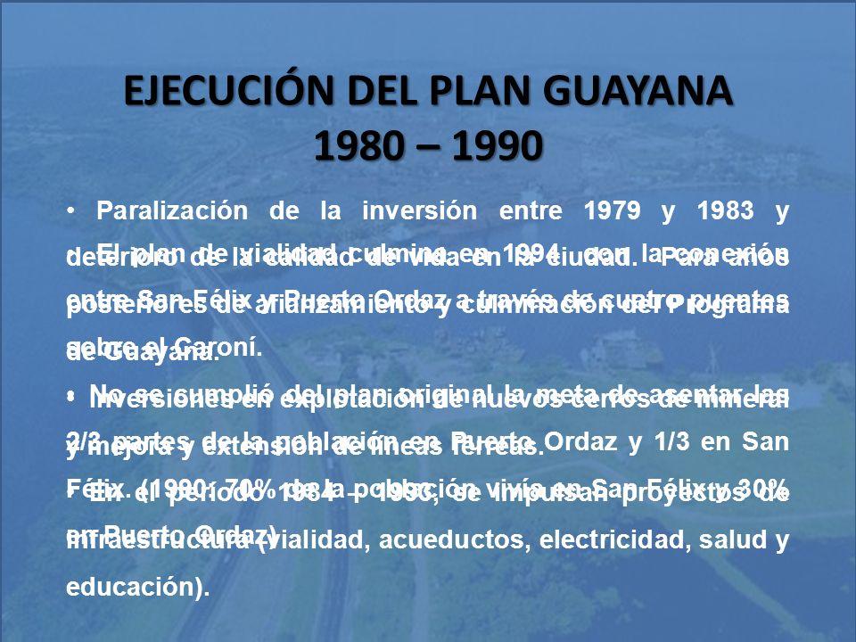 EJECUCIÓN DEL PLAN GUAYANA