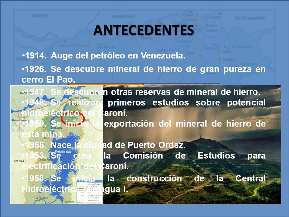 ANTECEDENTES 1914. Auge del petróleo en Venezuela.