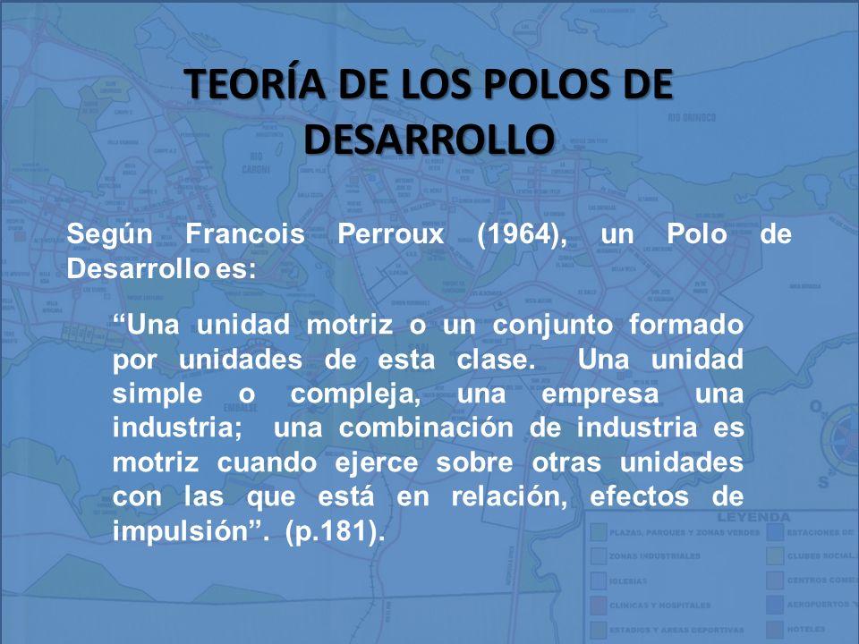 TEORÍA DE LOS POLOS DE DESARROLLO