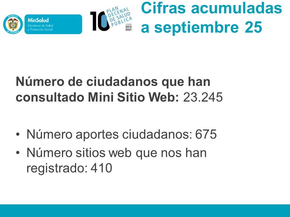 Cifras acumuladas a septiembre 25
